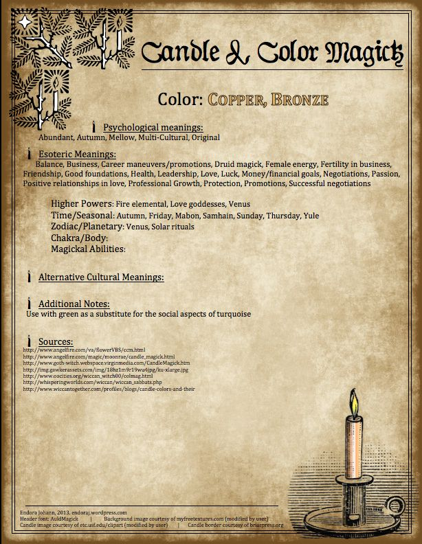 Wiccan Color Chart Candle