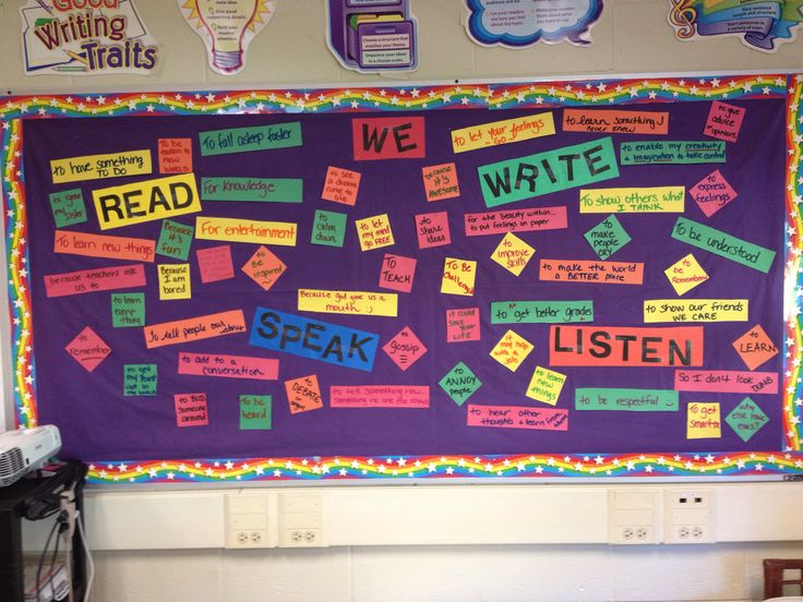 Language Arts Bulletin Boards And Language On Pinterest