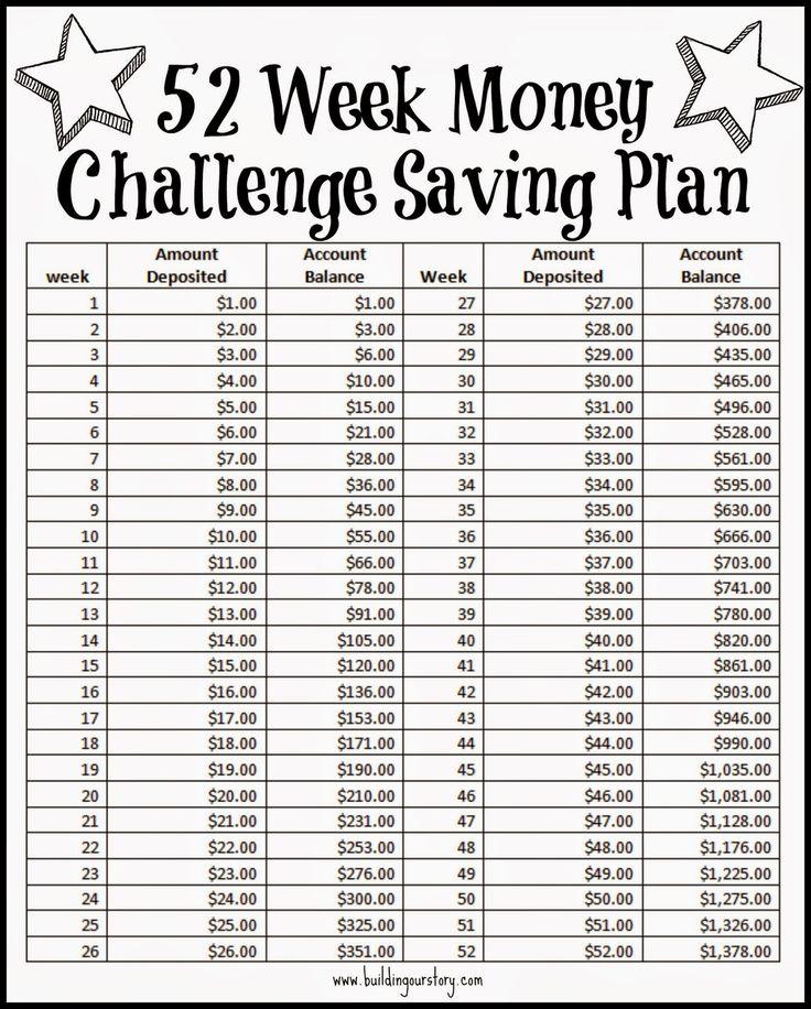 Nickel Day Saving Challenge