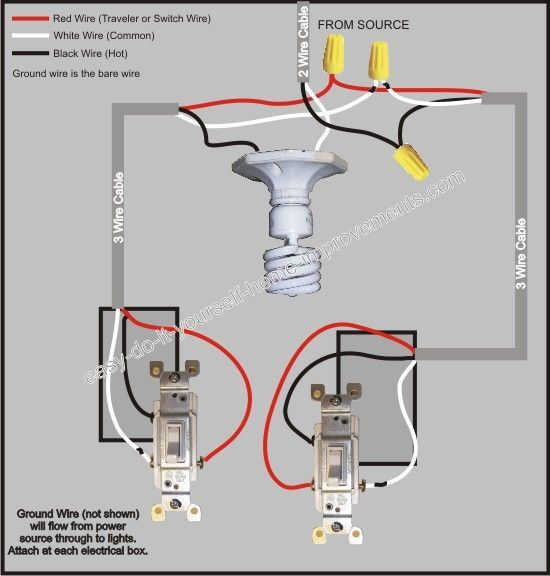 Basic Electrical Wiring Residential