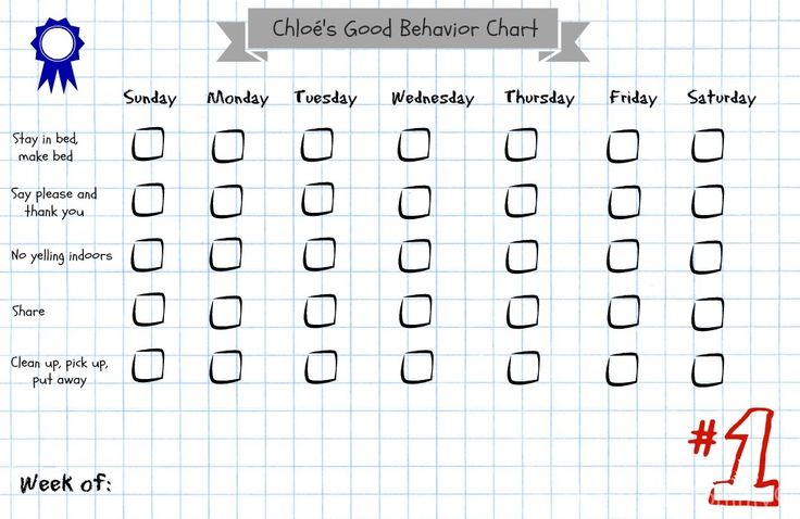 Toddler Reward Chart For Good Behavior Helpful And Handy