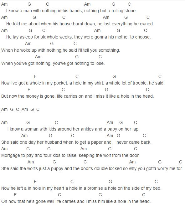 Enchanting Colbie Caillat Bubbly Chords Composition - Guitar Ukulele ...
