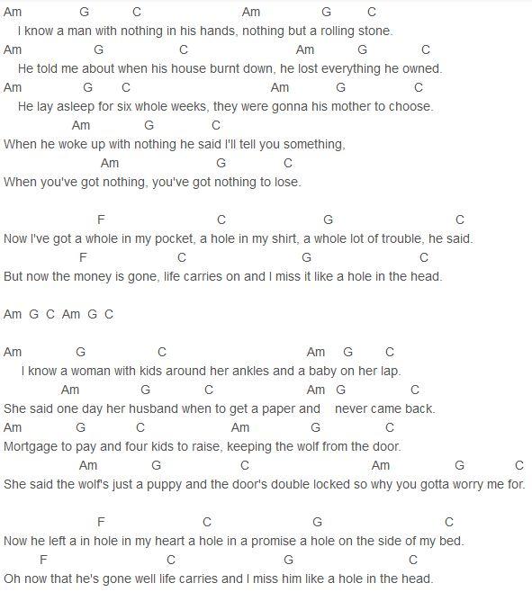 Beautiful Bubble Toes Chords Image Beginner Guitar Piano Chords