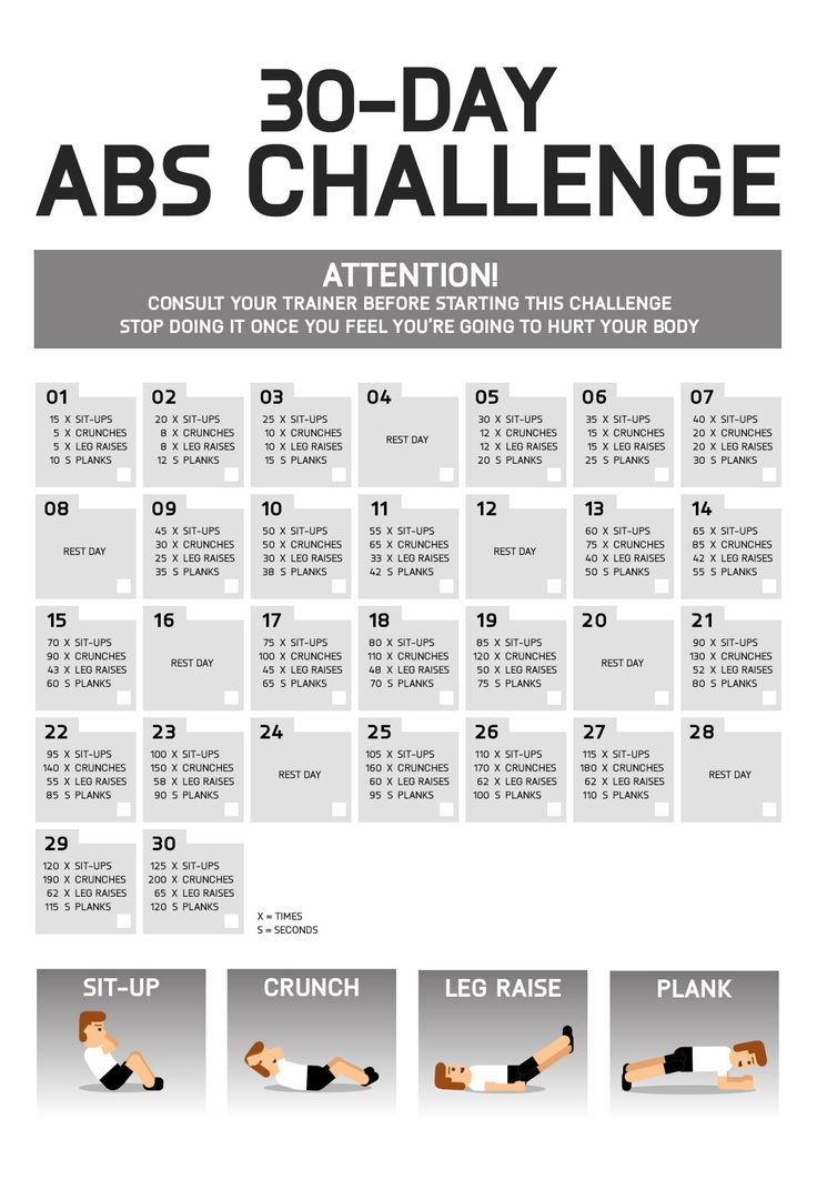 30 Day Six Pack Workout
