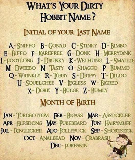 Whats Your Gangster Name