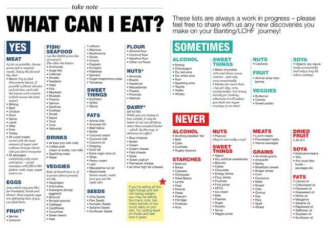 Food List Printable Diabetic Exchange