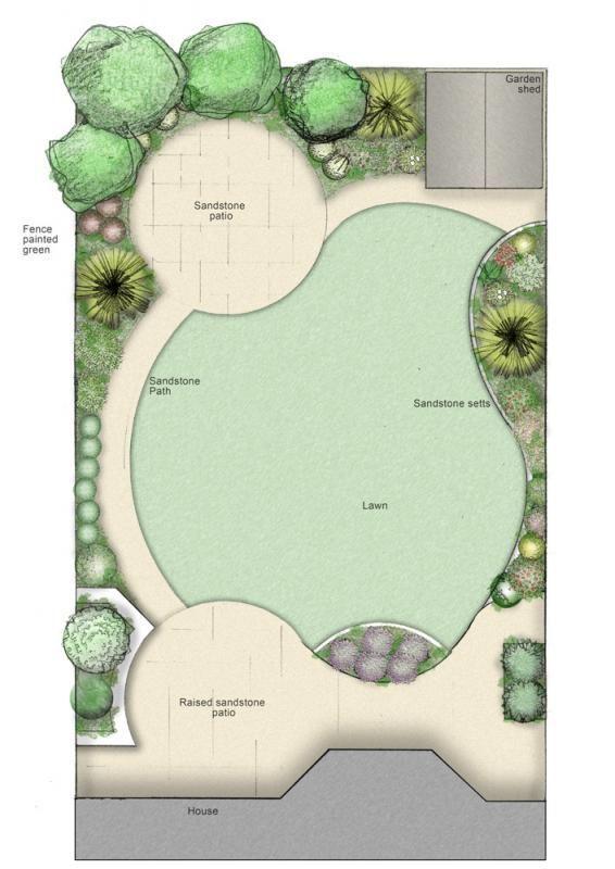 Design Your Own Virtual Garden Free
