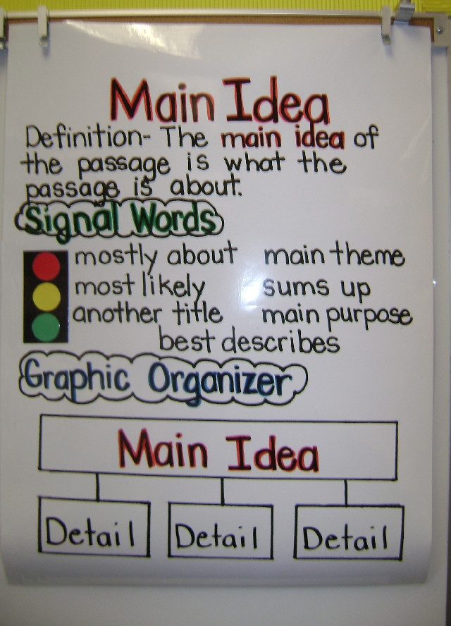 Anchor Main Chart Core Idea Pinterest Common
