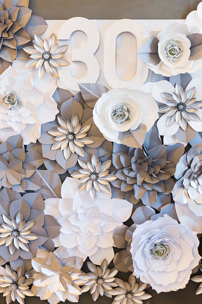Paper Garlands Pinterest