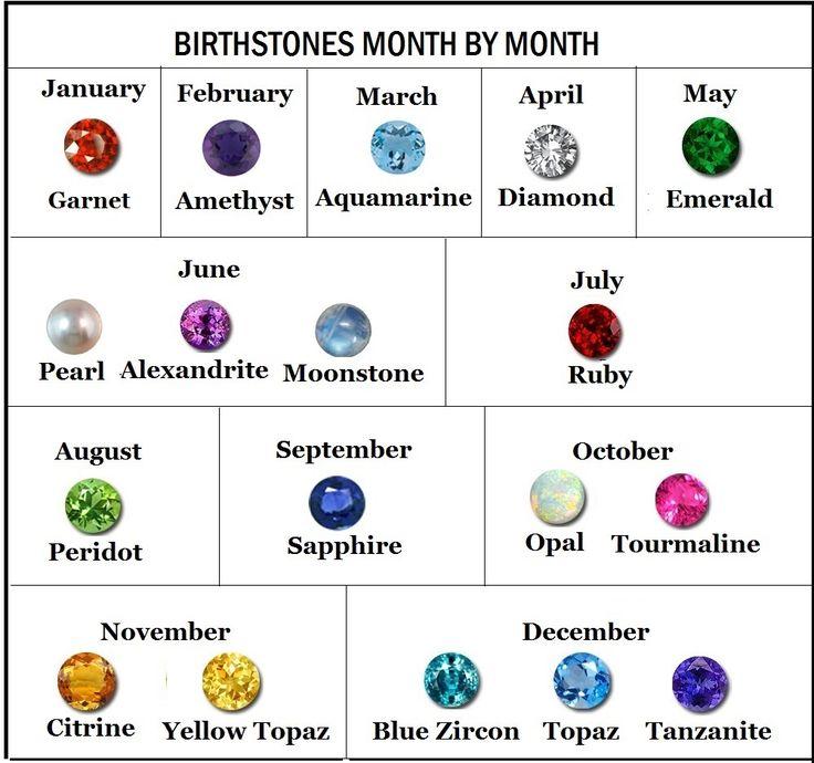 Blue Zircon Color Chart