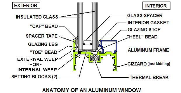 Aluminum Sheds Sale