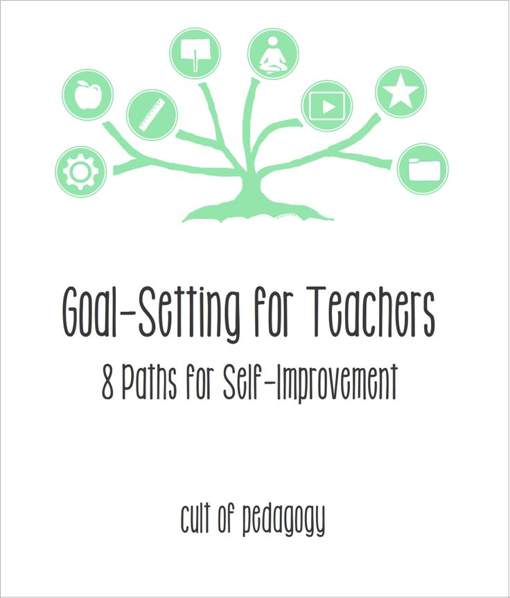 Examples Self Improvement Goals