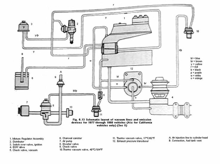 Vacuum Ford Diagram Canister Reservoir