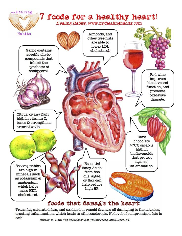 Heart Healthy Take Out Food