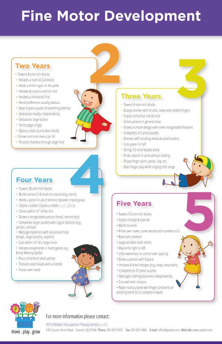 Preschool Checklist Parent Orientation