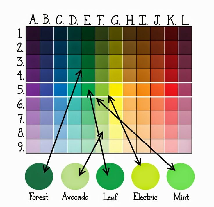 Mixing Wilton Gel Color Chart