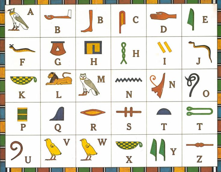 Sumerian Translation Hieroglyphics