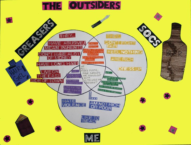 Outsiders Greasers And Socs Venn Diagram