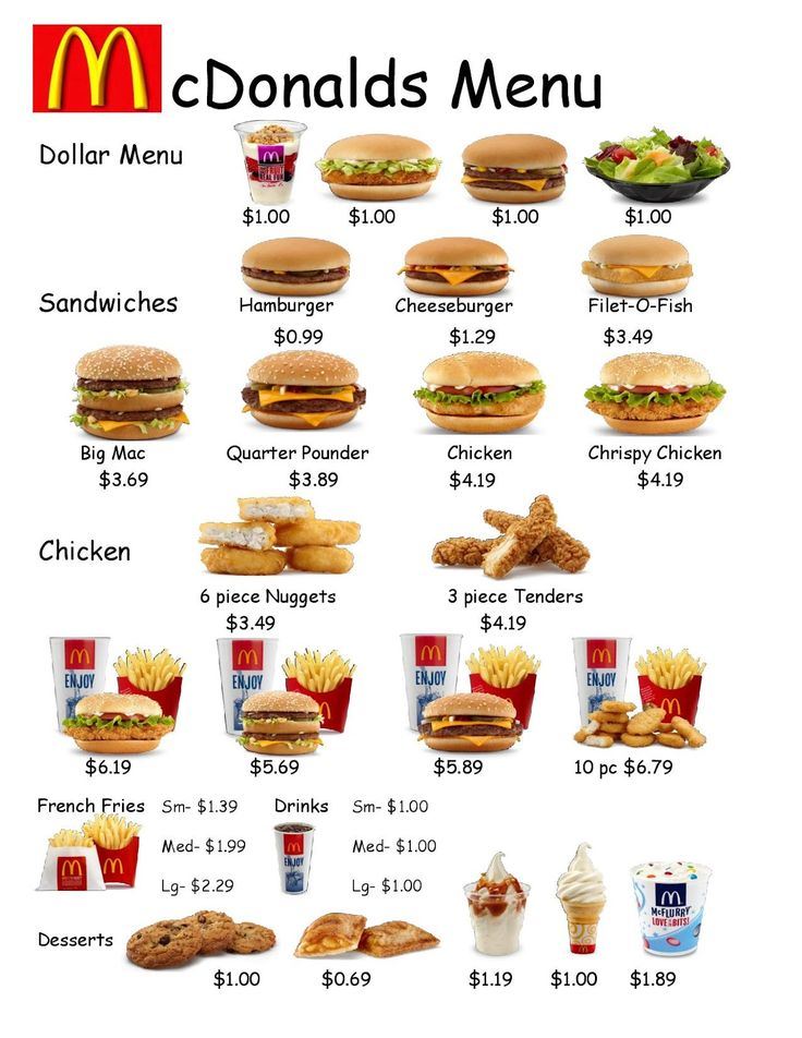 Buying Fast Food Restaurant