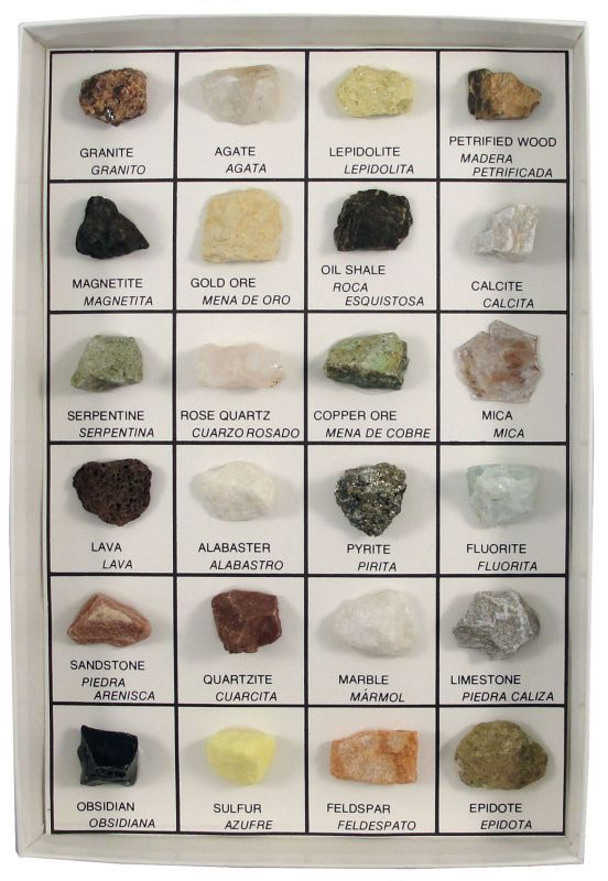 Identifying Rocks And Minerals