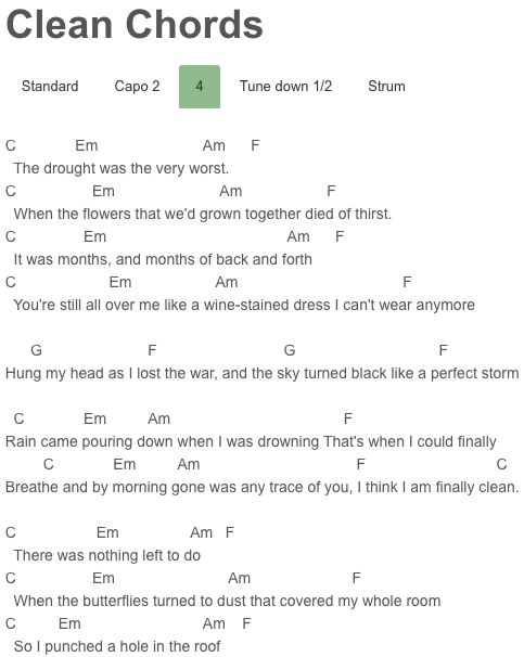 Outstanding Ours Taylor Swift Chords Image Collection - Beginner ...