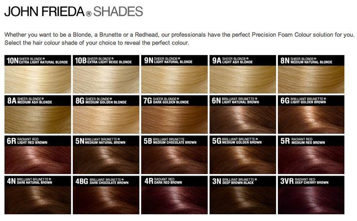 John Frieda Foam Hair Color Light Red Brown