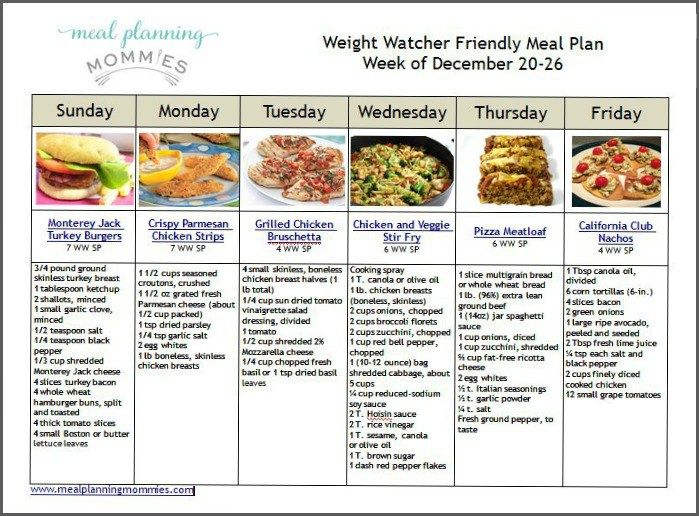 Plan Weight Food Watchers