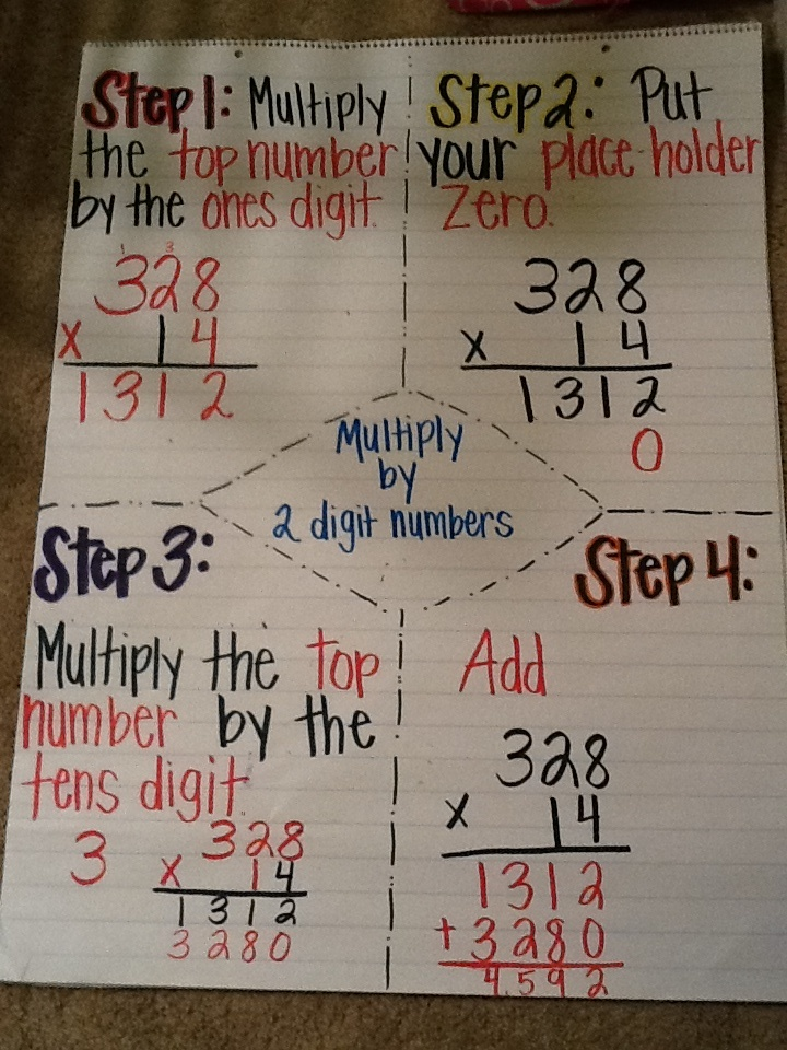 Adding Three Digits Without Regrouping