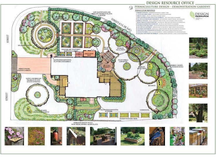 Best Garden Design Tool Free