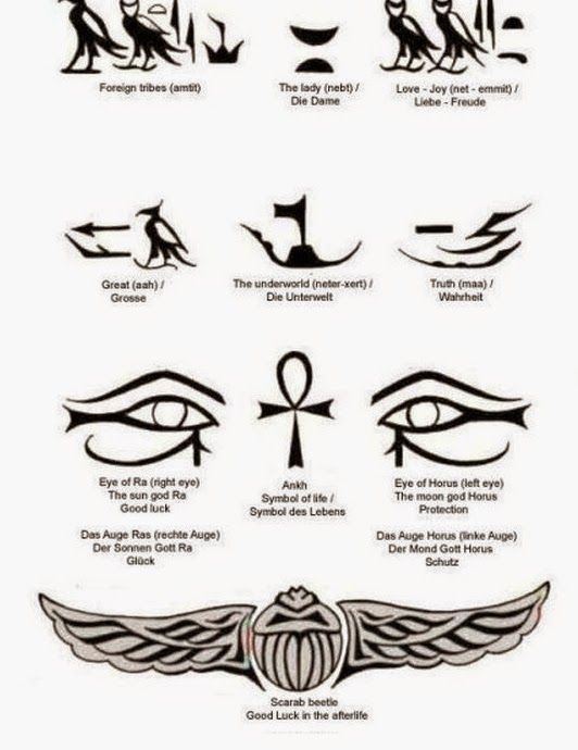 Eyes Of Horus Meanings Symbols