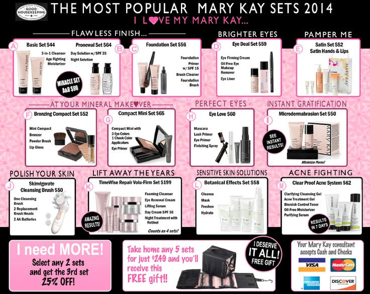 Mary Kay Bundle Sheet 2017