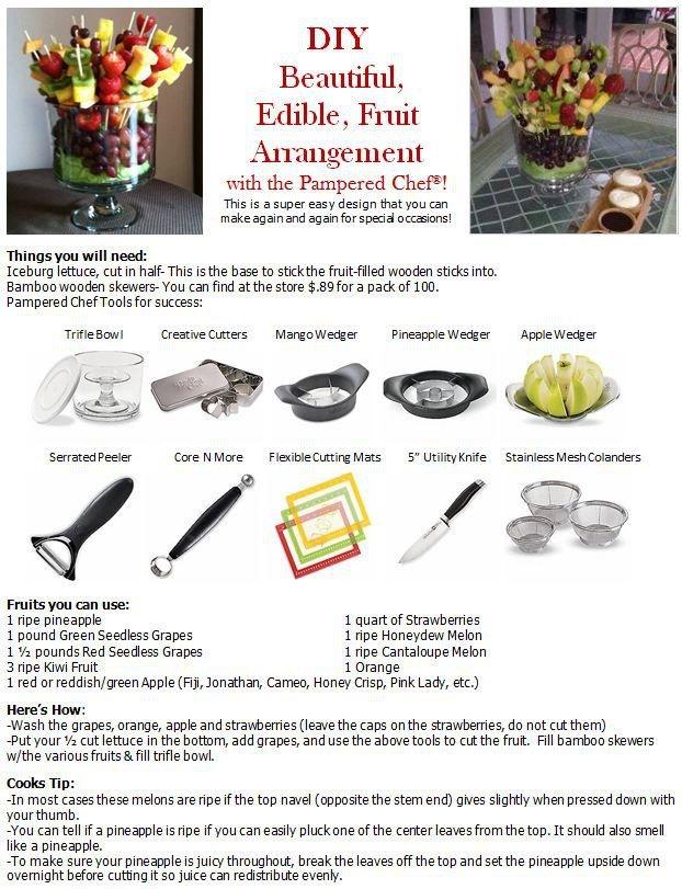 Fruit Cutters For Edible Arrangements