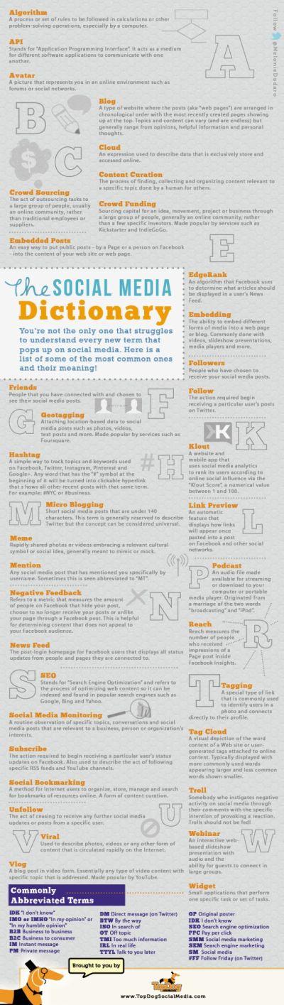 25+ best Medium Dictionary trending ideas on Pinterest ...