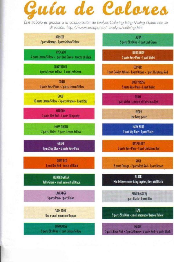 Colors Coloring Food Chart Mixing