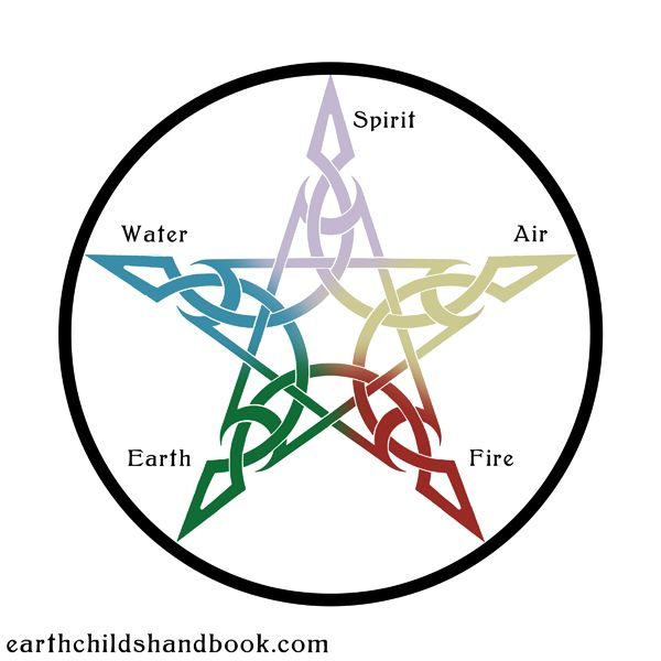 Earth Air Fire Water Sign Tattoos