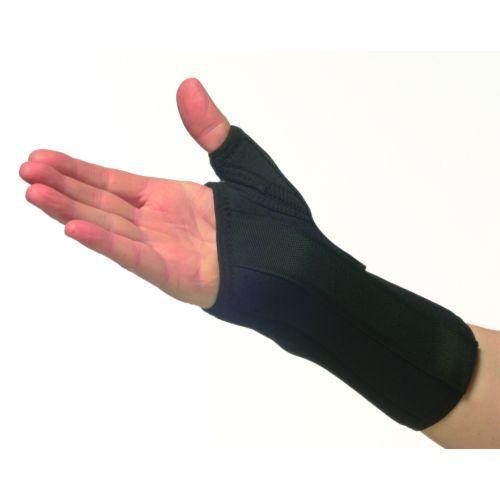 Basal Thumb Joint Pain Wrist