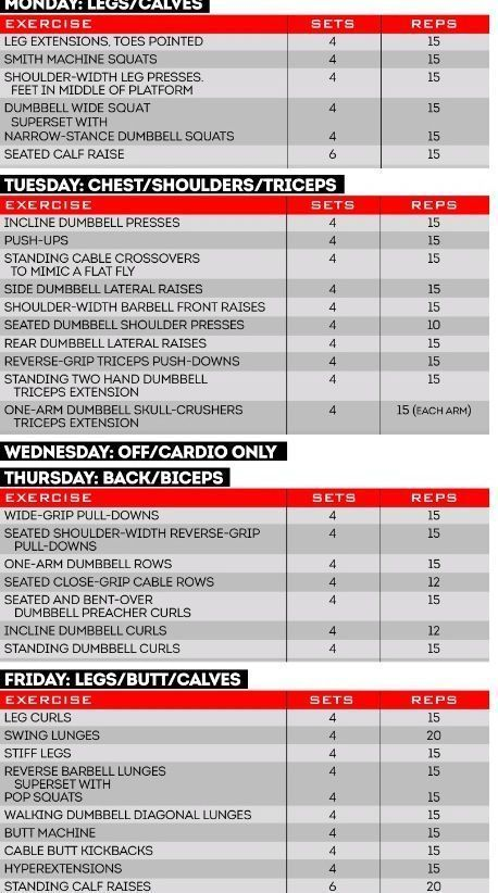 Fitness Logs Printable Exercise And Diet Sheets intended for Gym