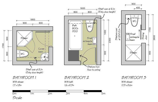 8x10 Bathroom Layout Laundry