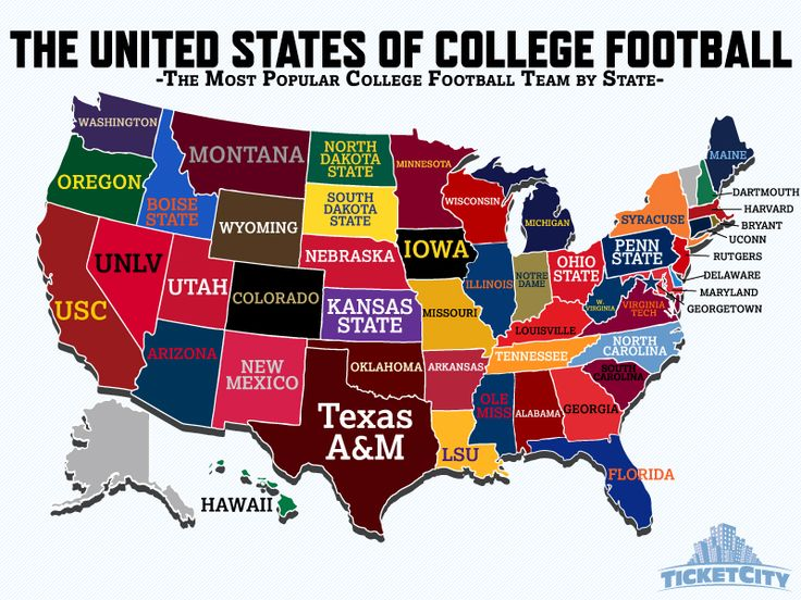 Kansas State University Football Poster