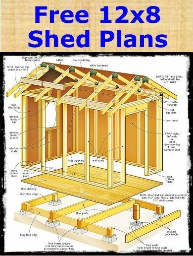 Simple Small Shed Plans