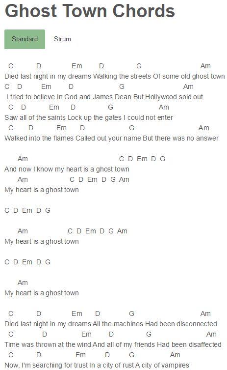 How Far Ill Go Piano Sheet Music Lyrics