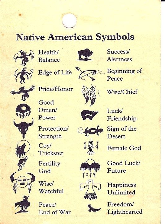 Cherokee Symbols Tattoos