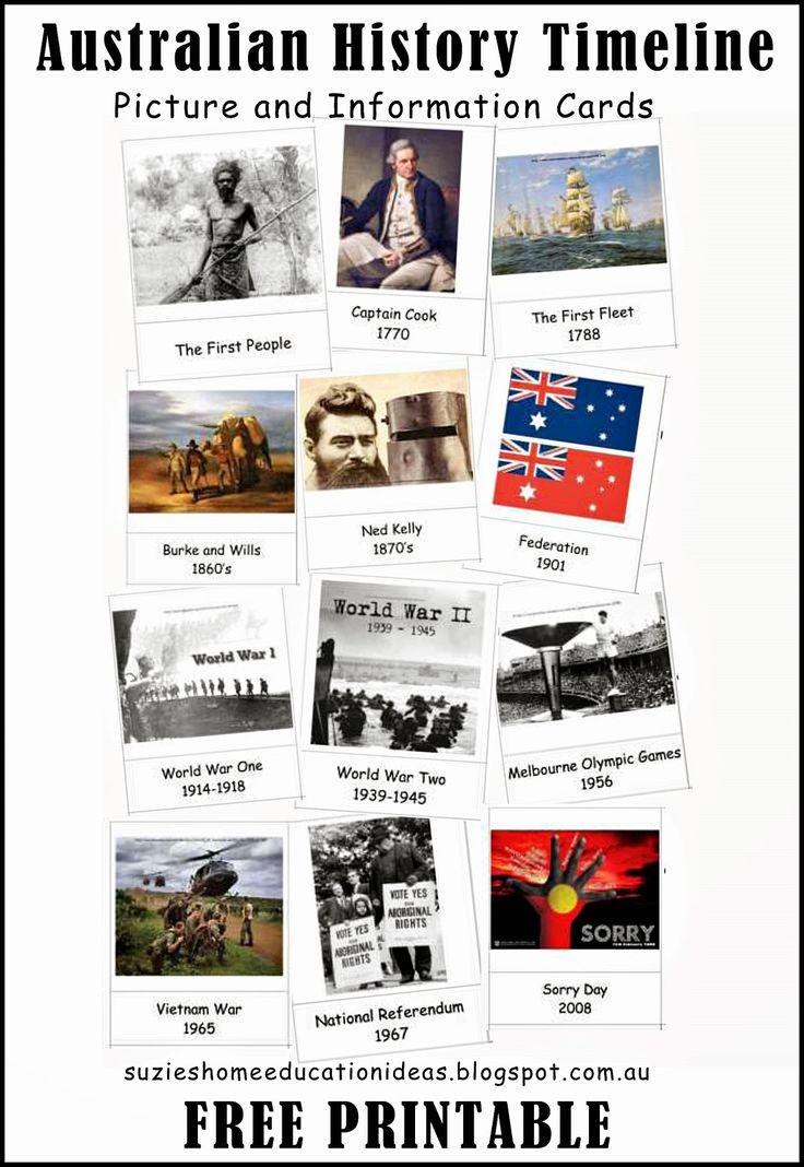 Posters Revolution Civilization