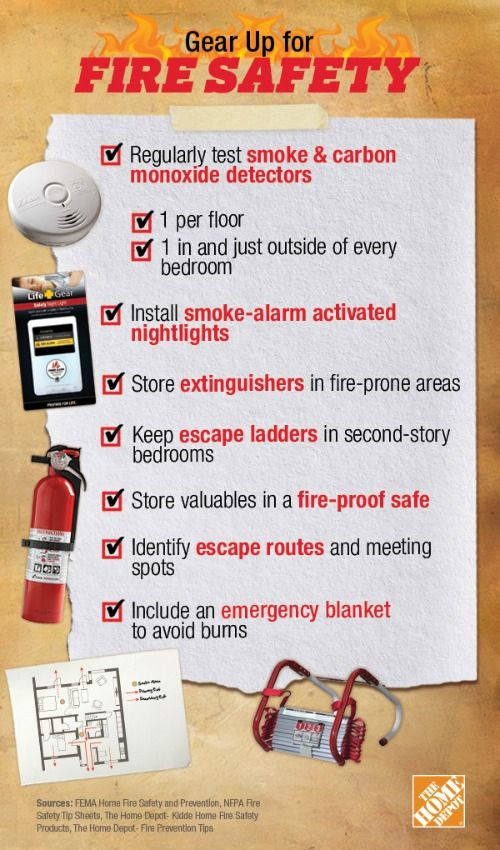 Security Checklist Event
