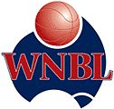 17 Best images about Women's Sports Logos-Basketball on ...