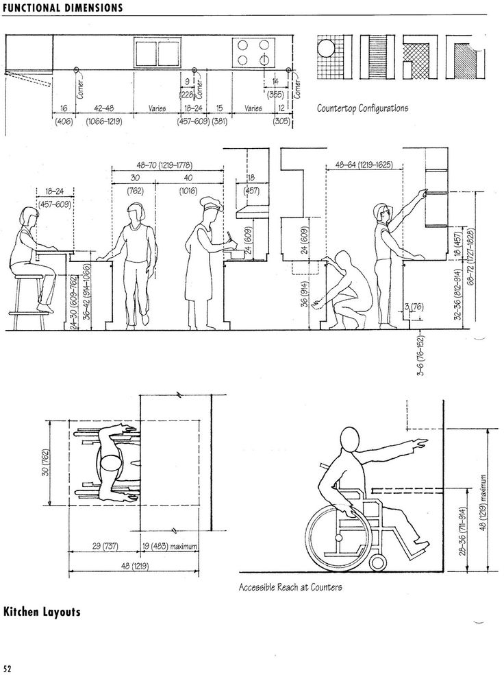 Kitchen Interior Design Dimensions
