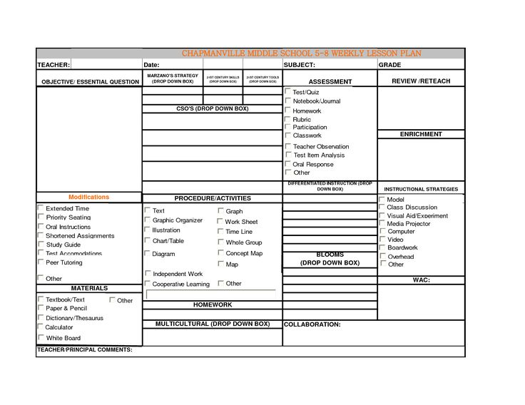 Printable Lesson Plan Template Nursing Program - Printable lesson plan template for teachers