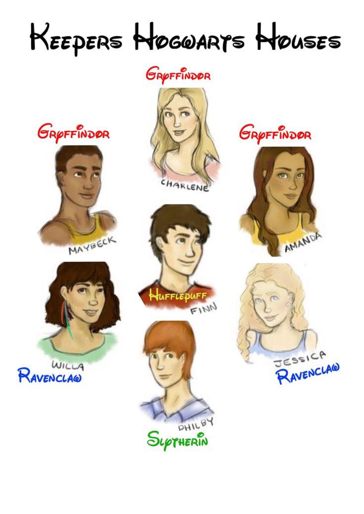 Kingdom Keepers Characters All Kingdom Kee...