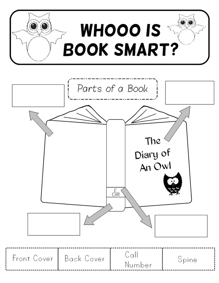 What Are All Parts Book