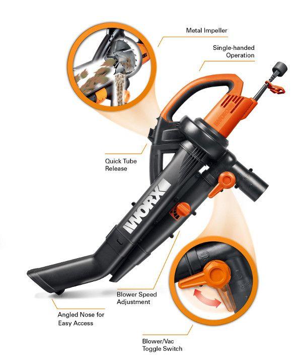 Best Lawn Vacuum Mulcher